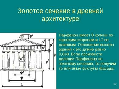 Золотое сечение в древней архитектуре 12 Парфенон имеет 8 колонн по коротким ...