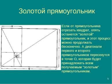 * Золотой прямоугольник Если от прямоугольника отрезать квадрат, опять остане...