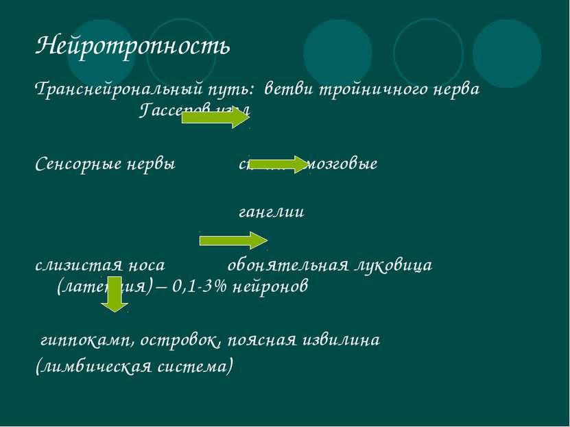 Нейротропность Транснейрональный путь: ветви тройничного нерва Гассеров узел ...