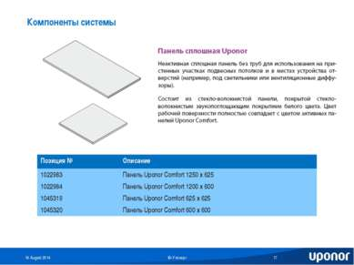 Компоненты системы Позиция № Описание 1022983 Панель Uponor Comfort 1250 x 62...