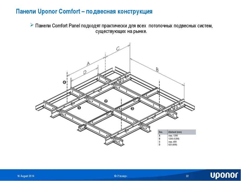Панели Comfort Panel подходят практически для всех потолочных подвесных систе...
