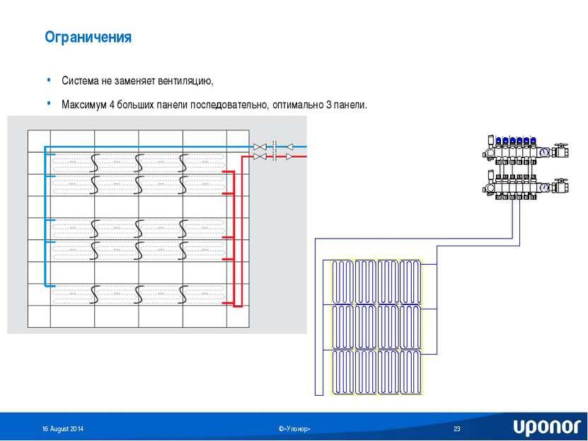 Ограничения Система не заменяет вентиляцию, Максимум 4 больших панели последо...