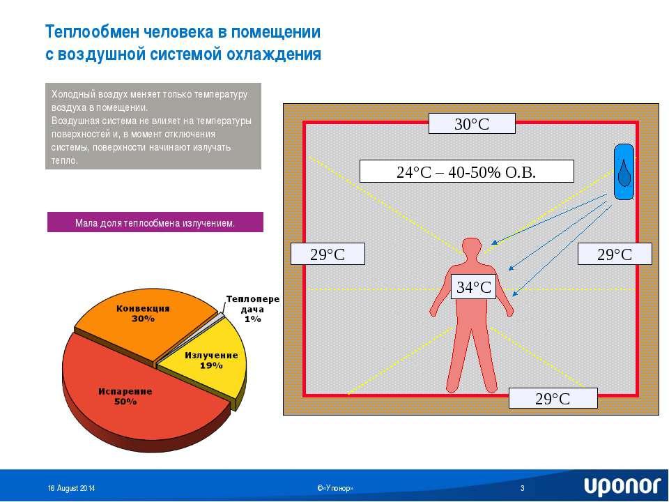 Холодный воздух меняет только температуру воздуха в помещении. Воздушная сист...