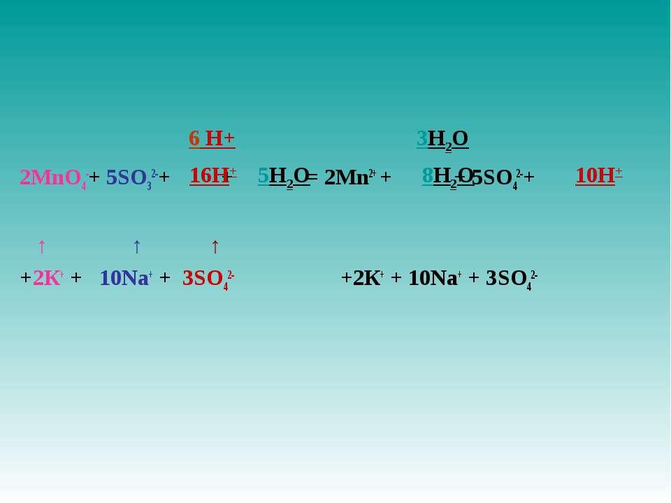 2MnO4-+ 5SO32-+ + = 2Mn2+ + + 5SO42-+ ↑ ↑ ↑ +2К+ + 10Nа+ + 3SO42- +2К+ + 10Nа...