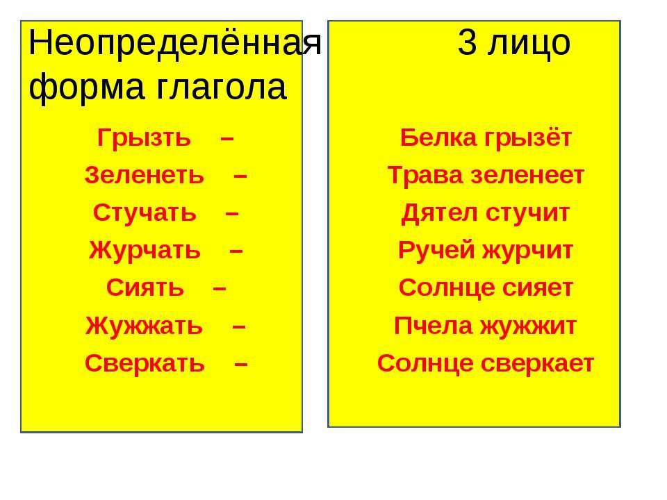 Неопределённая 3 лицо форма глагола Грызть – Зеленеть – Стучать – Журчать – С...