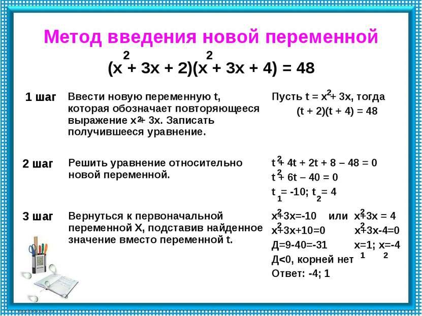 Метод введения новой переменной (х + 3х + 2)(х + 3х + 4) = 48 2 2 2 2 2 2 1 2...