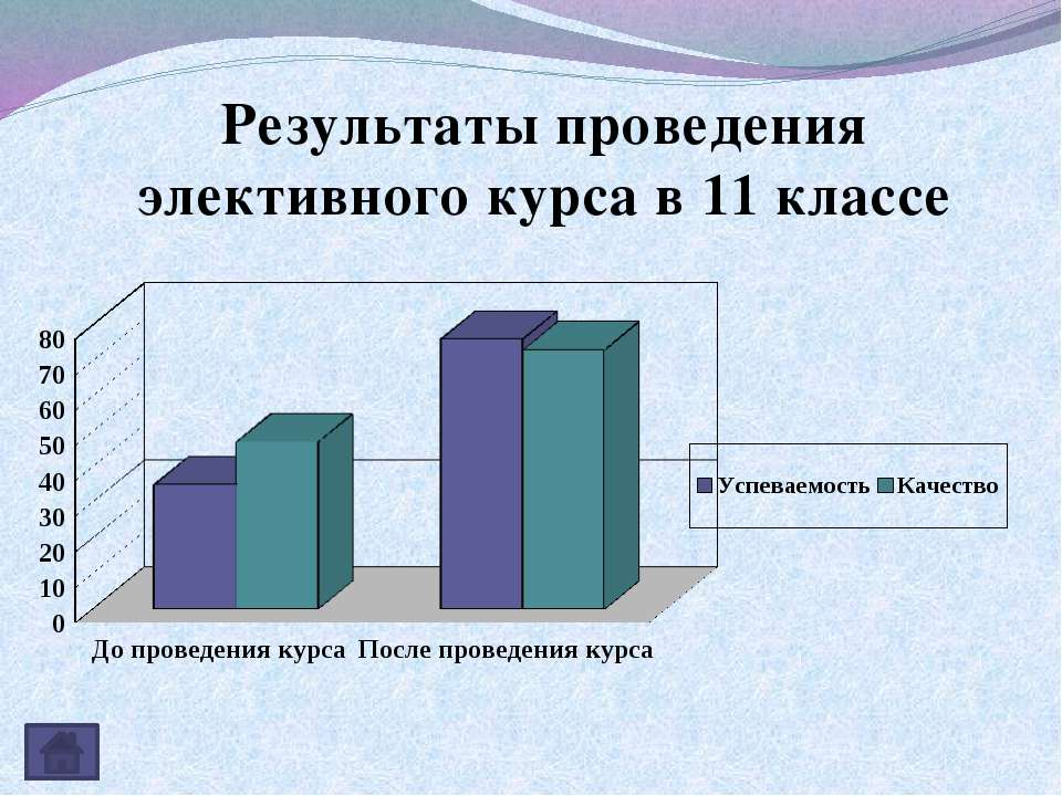 А.Г Мордкович, П.В. Семёнов: «Алгебра и начала анализа» 10 класс. Москва: Мне...