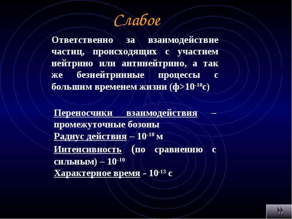 Слабое Ответственно за взаимодействие частиц, происходящих с участием нейтрин...