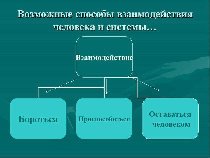 Возможные способы взаимодействия человека и системы…