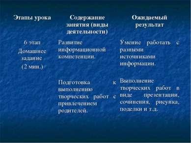 Этапы урока Содержание занятия (виды деятельности) Ожидаемый результат 6 этап...