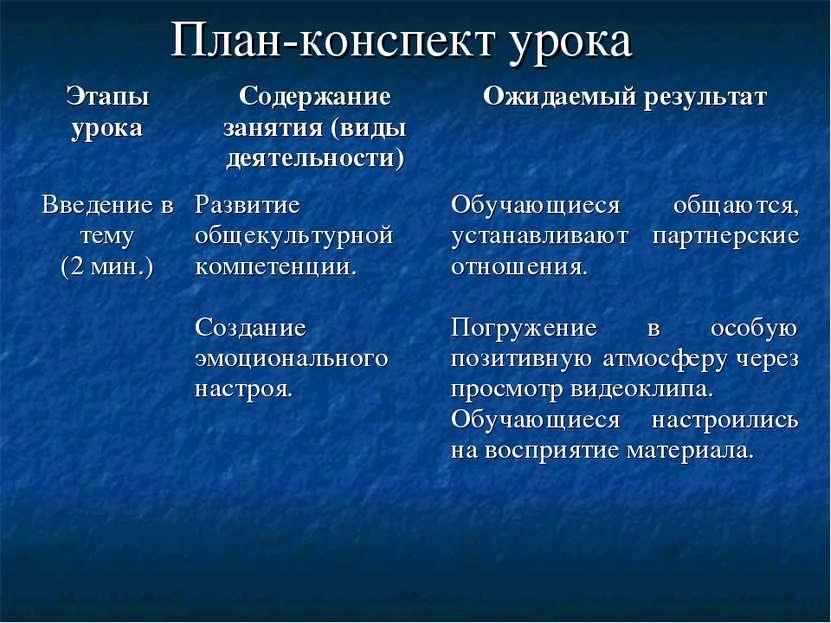 План-конспект урока Этапы урока Содержание занятия (виды деятельности) Ожидае...