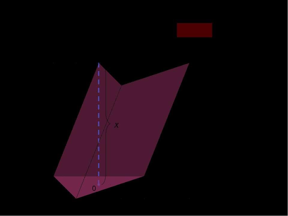 A B C B1 H A1 C1 Если применить метод бесконечных интегральных сумм, то получ...