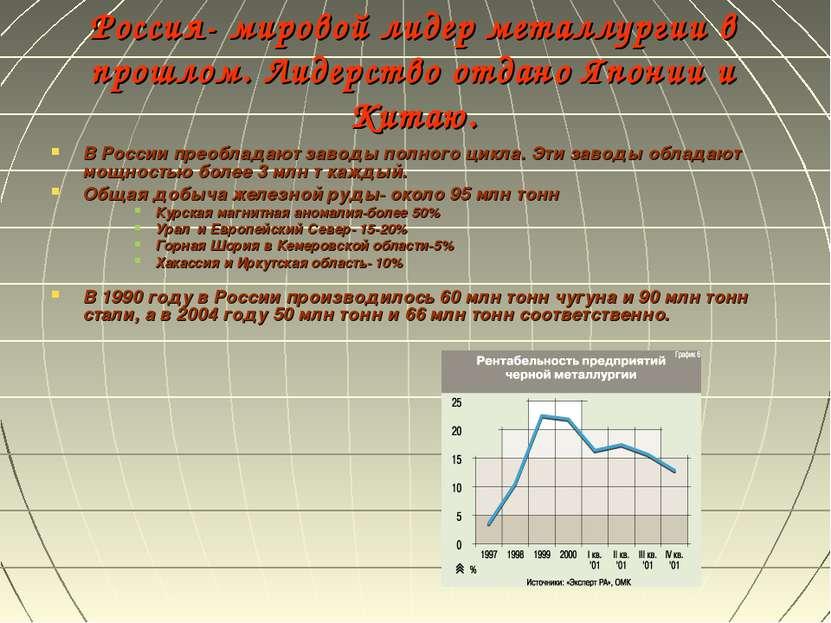 Россия- мировой лидер металлургии в прошлом. Лидерство отдано Японии и Китаю....
