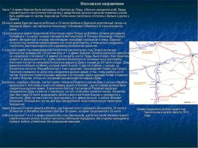 Московское направление Части 1-й армии Барклая были раскиданы от Балтики до Л...
