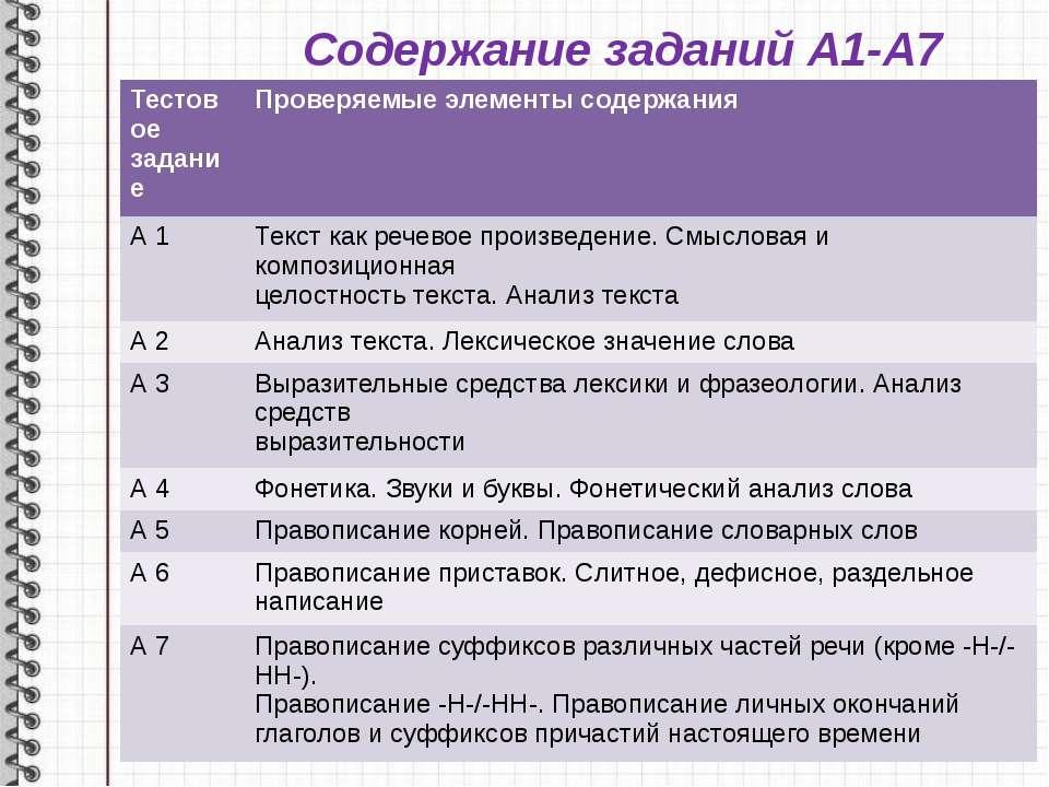Содержание заданий А1-А7 Тестовое задание Проверяемые элементы содержания А 1...