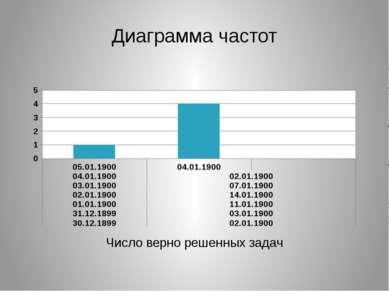 Диаграмма частот