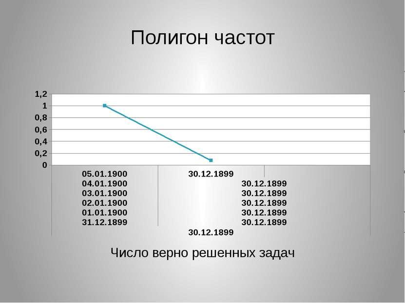 Полигон частот Для построения полигона частот на горизонтальной оси отмечают ...
