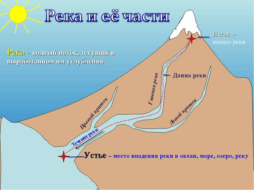 Река – водный поток, текущий в выработанном им углублении Течение реки Исток ...
