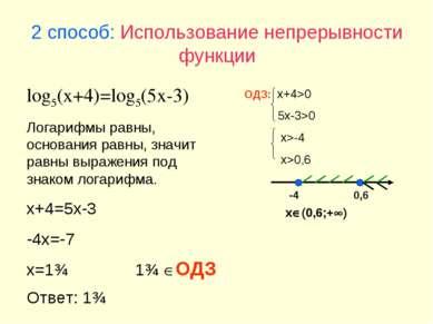 2 способ: Использование непрерывности функции log5(x+4)=log5(5x-3) Логарифмы ...