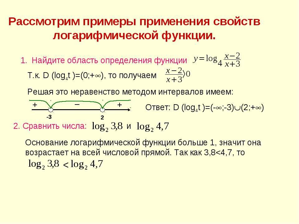 Рассмотрим примеры применения свойств логарифмической функции. Найдите област...