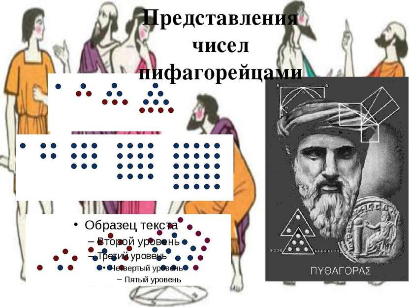 Представления чисел пифагорейцами Все числа в картинках появляются по щелчку