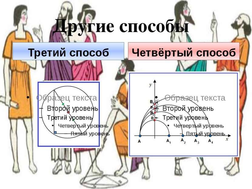Система квадратов и его производных стала применяться ещё в древности. По эти...