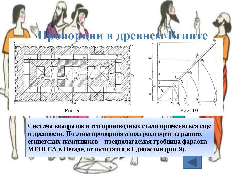 Все эти фигуры могут быть построены при помощи простой верёвки и значит эти з...
