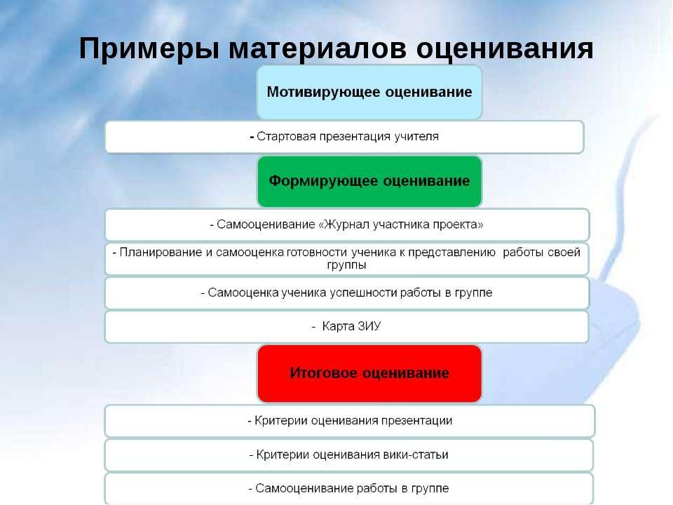 Примеры материалов оценивания