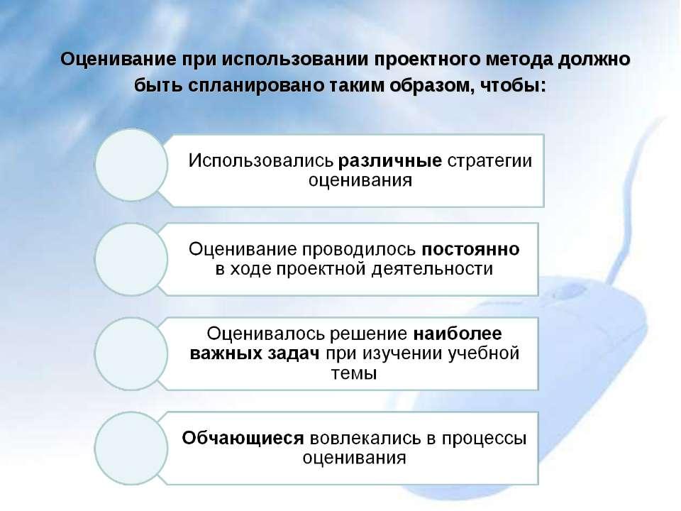Оценивание при использовании проектного метода должно быть спланировано таким...